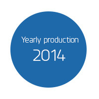 yearlyproduction2014.jpg